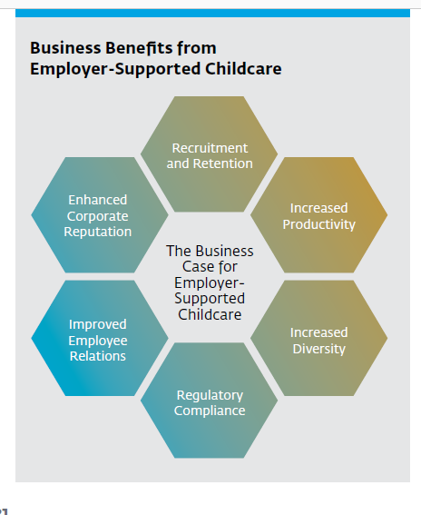 IFC Tackling Childcare p. 21